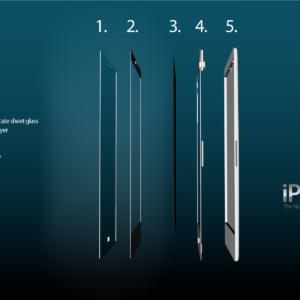 iPhonePlus 13