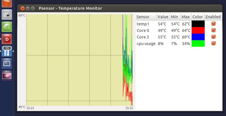psensor, ubuntu, linux, sistema, monitor