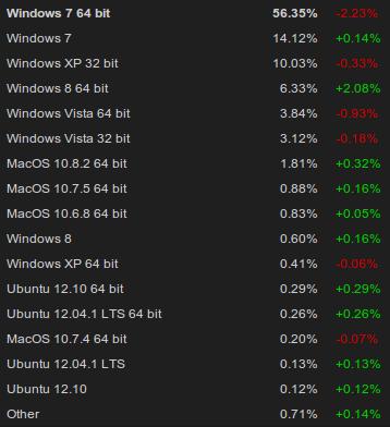 Ubuntu Linux Steam Share
