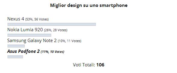 designsmartphone