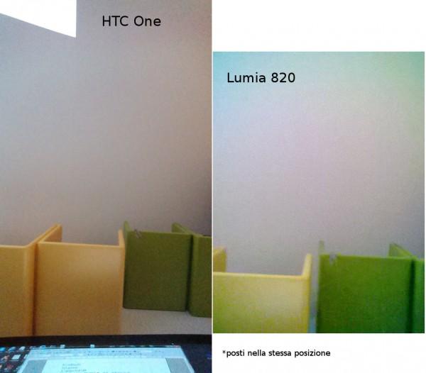 htc one vs lumia 820