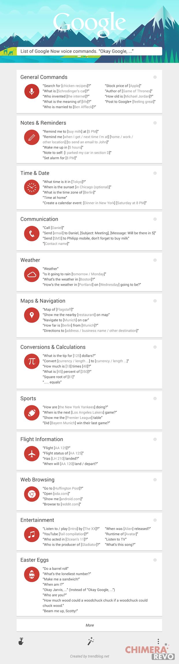 infografica google now