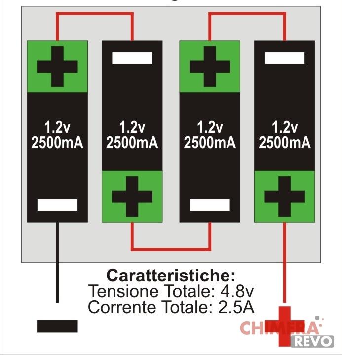 aumentare l'autonomia su android - Batteria Accumulatore