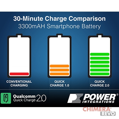 quick-charge1