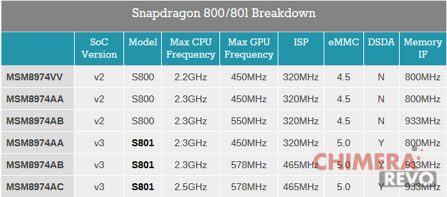 snapdragon-800-vs8-01