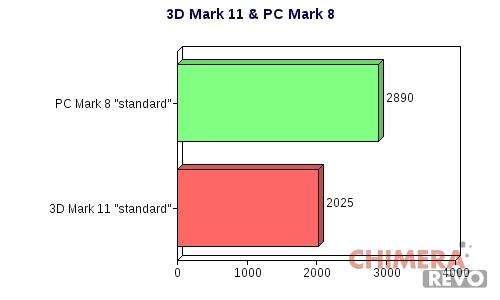 3dpc_risultato