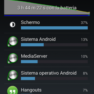 Problemi batteria Nexus 5 foto1