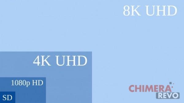 TV in 4K