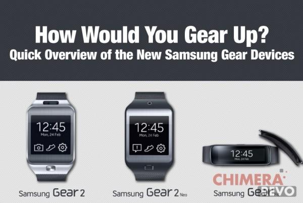 Infografica Samsung Galaxy Gear 2