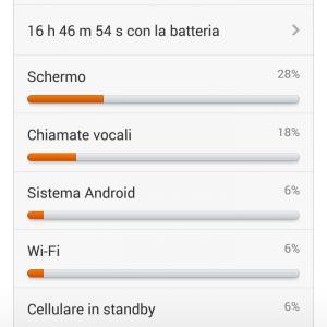 Xiaomi RedMi 1S - autonomia batteria