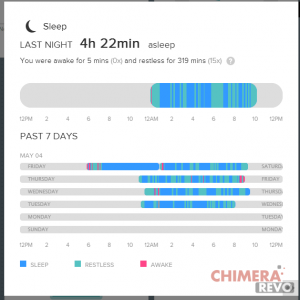 fitbit flex dashboard sonno