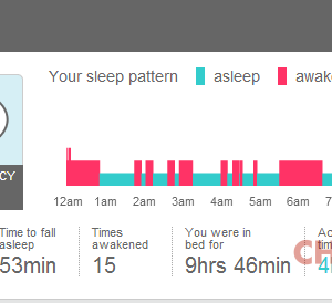 fitbit flex efficienza sonno 2