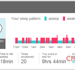 fitbit flex efficienza sonno 3