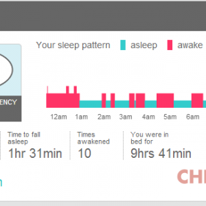fitbit flex efficienza sonno 4