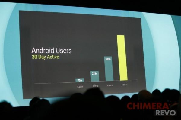 1 miliardo utenti attivi android