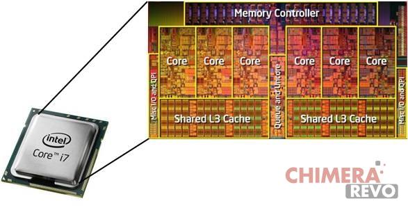 CPU esa-core