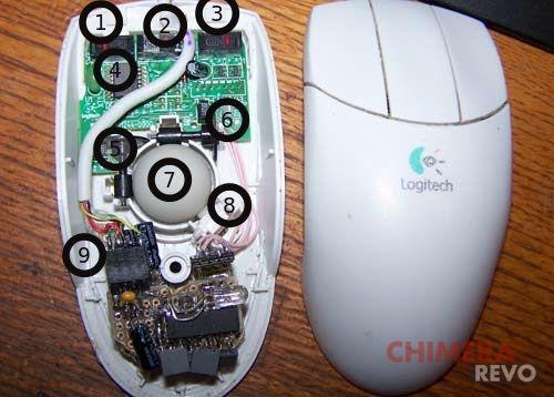 mouse-meccanico