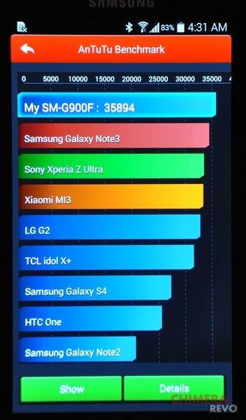 Benchmark Galaxy S5 originale