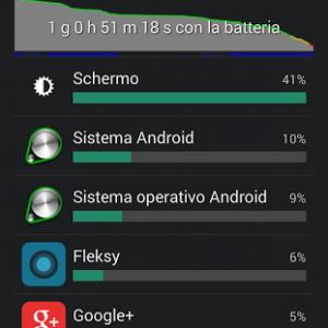 OnePlus Autonomia 1