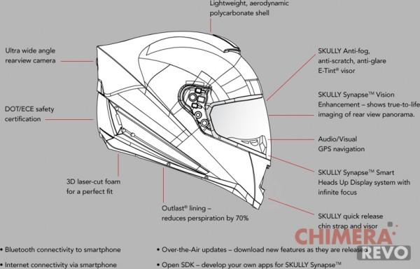 skully-ar1-designboom08