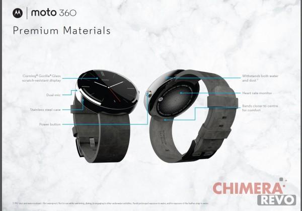 Moto 360 infografica (3)