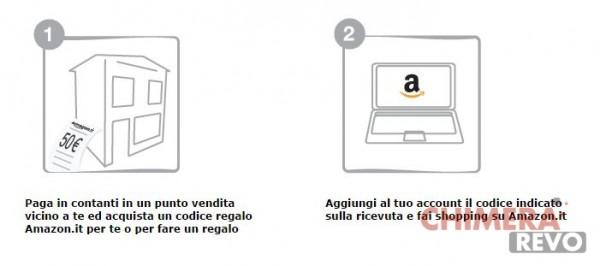 Paga in contanti il tuo codice regalo Amazon