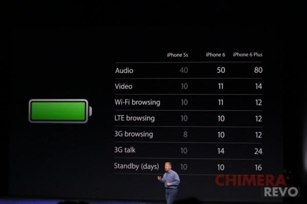 batteria iphone 6 iphone 6 plus