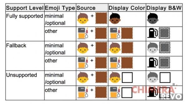 emoji-standard2_re