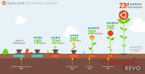 ubuntu-release-schedule-750x384