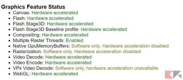 Velocizzare Chrome abilitando l'accelerazione hardware completa