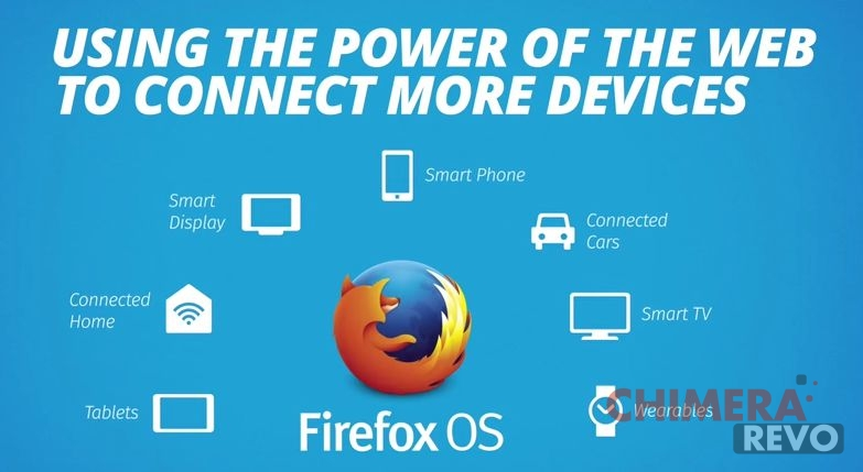 Firefox OS_Smart_Solutions_Screen Size_compressed