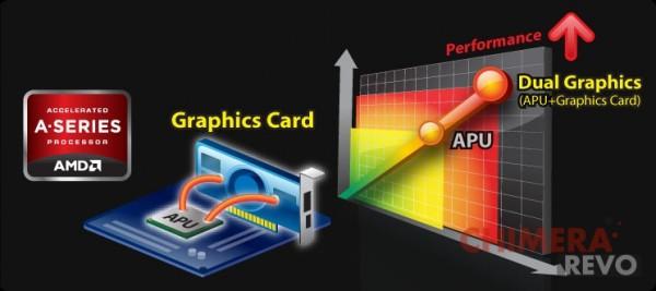 amd-dual-graphics