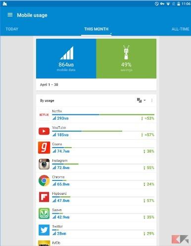 opera-max-gestione-dati-app-android-su-google-play