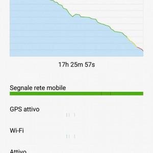 Xiaomi RedMi Note 2 Screen batteria 1
