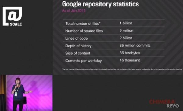google-repository