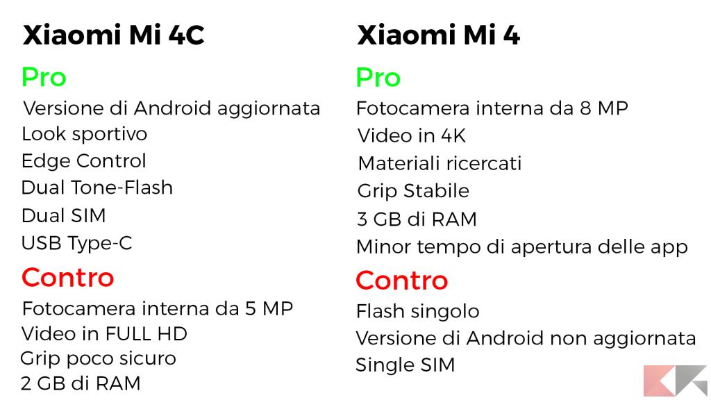 Mi 4C VS Mi 4