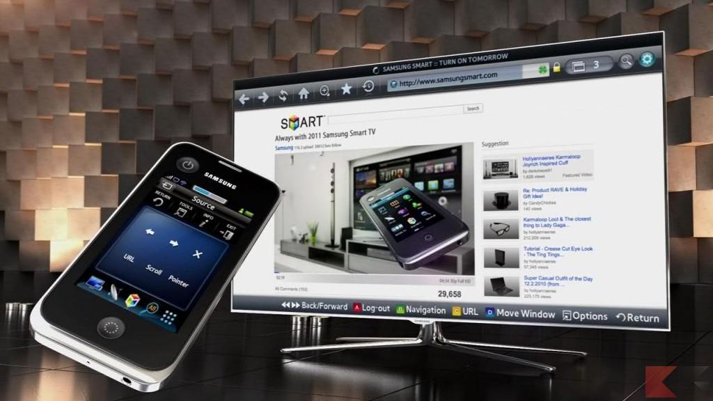 smartphone alla TV