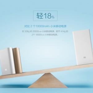 Xiaomi 20000 mAh 2