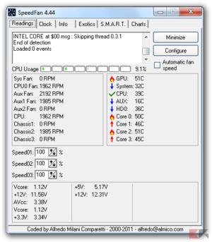 300px-SpeedFan_4.33