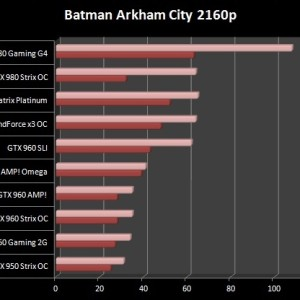 Batman Copia 2