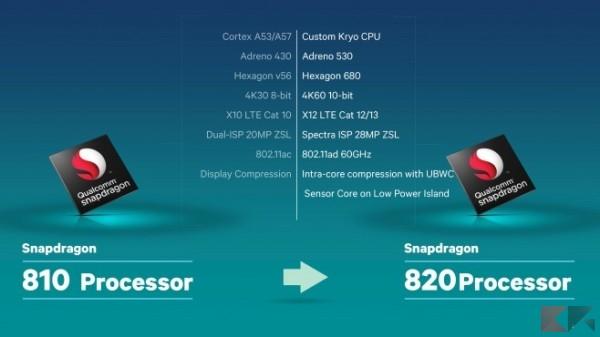 Confronto-Snapdragon-810-820-658x370