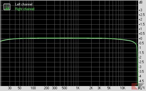 FrequencyResponse_risultato