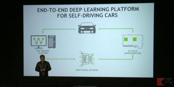 Nvidia-Driving-1200x602_risultato
