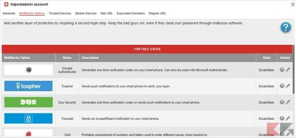 tenere al sicuro le password