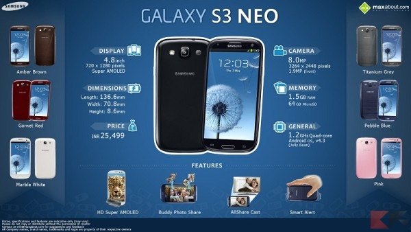 galaxy s3 neo i9301i firmware download