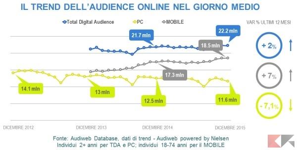 digital-audience