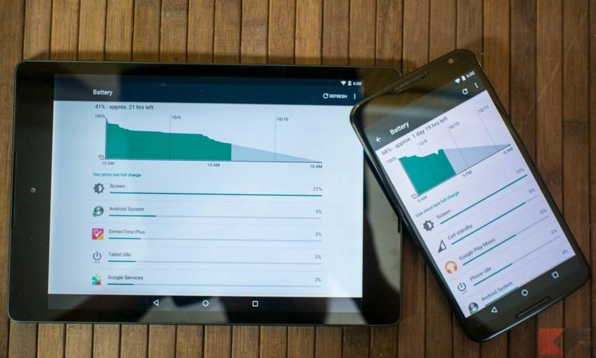 risparmio batteria android