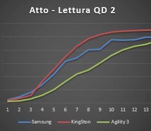ATTO1