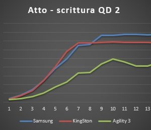 ATTO2 1