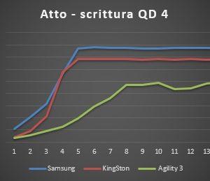 ATTO4 1